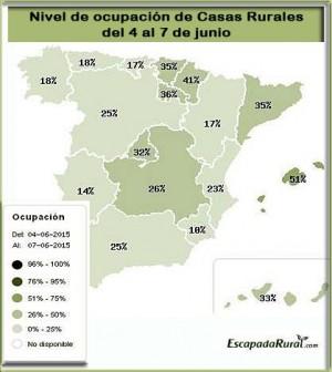 Nivel de ocupacion casas rurales