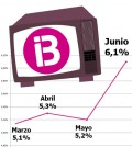 audiencia junio 2015