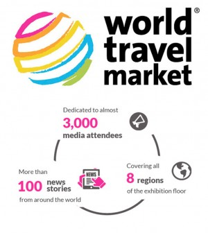 wold-travel-market