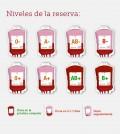 donacion-sangre-calvia