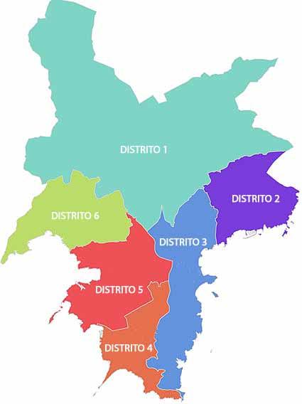 Distritos Calvia