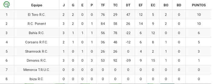 clasificacion-rugby-1